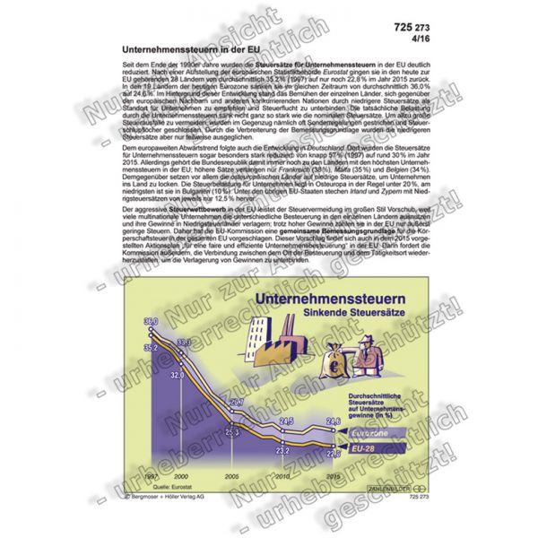 Unternehmenssteuern: Sinkende Steuersätze