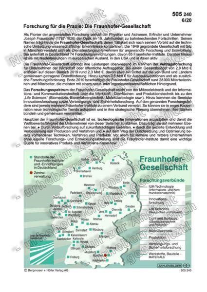 Forschung für die Praxis: Die Fraunhofer-Gesellschaft