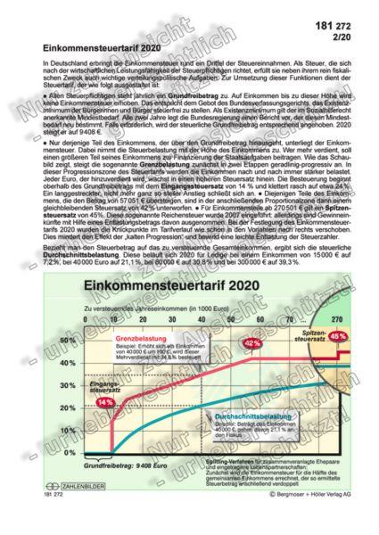 Einkommensteuertarif 2020