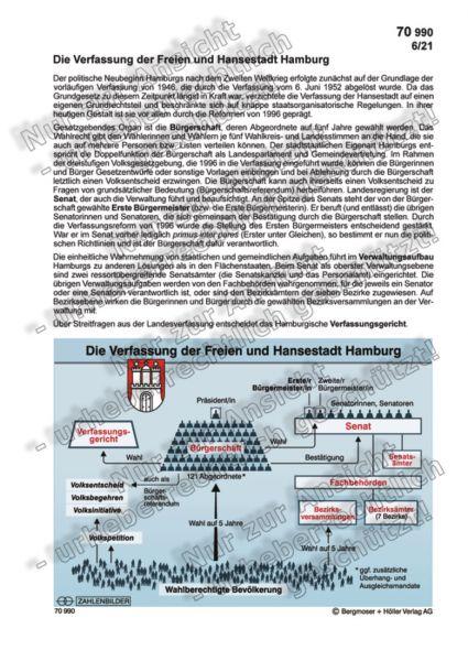 Die Verfassung der Freien und Hansestadt Hamburg