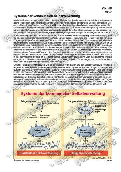Systeme der kommunalen Selbstverwaltung