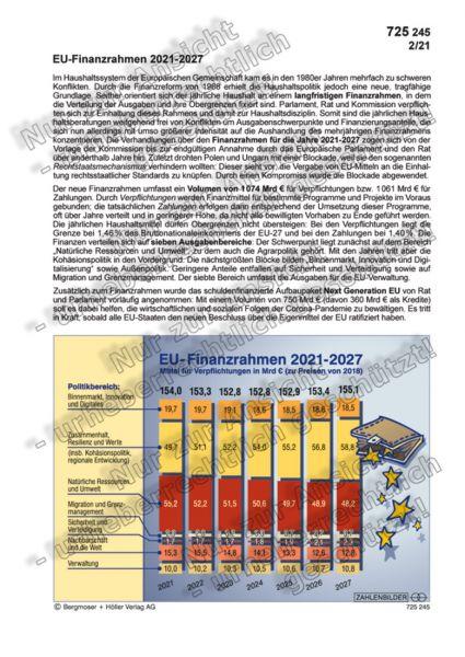 Der EU-Finanzrahmen 2021-2027