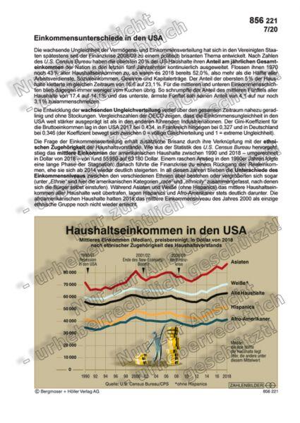Einkommensunterschiede in den USA