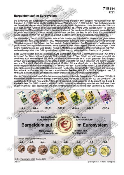 Bargeldumlauf im Eurosystem