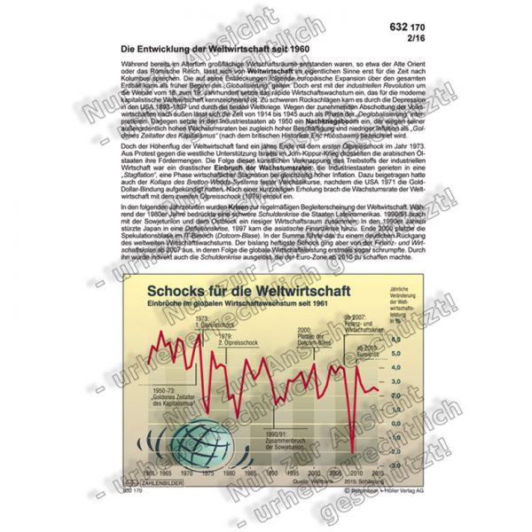 Die Entwicklung der Weltwirtschaft seit 1960