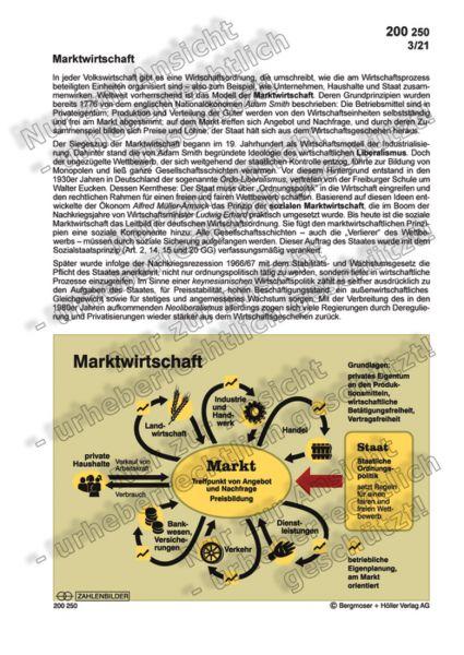 Marktwirtschaft