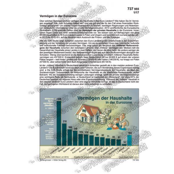 Vermögen in der Eurozone