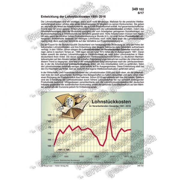 Entwicklung der Lohnstückkosten 1991-2016