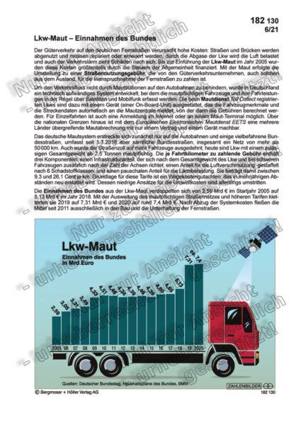 Lkw-Maut – Einnahmen des Bundes