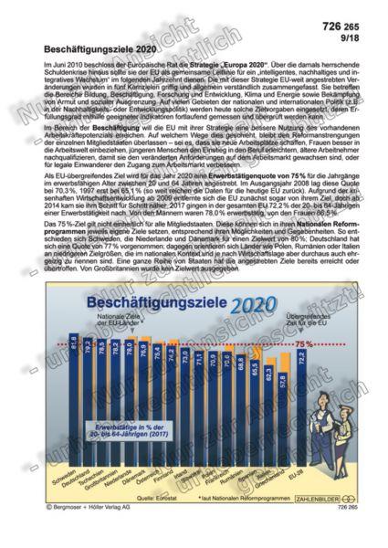 Beschäftigungsziele 2020