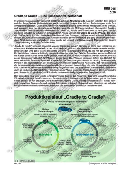 Cradle to Cradle - Eine klimapositive Wirtschaft