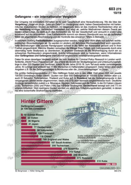Gefangene - ein internationaler Vergleich