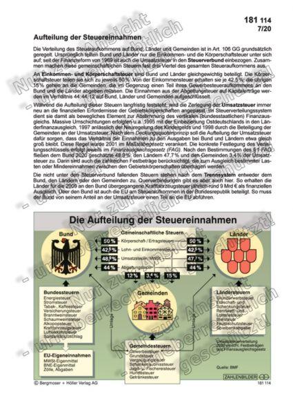 Aufteilung der Steuereinnahmen