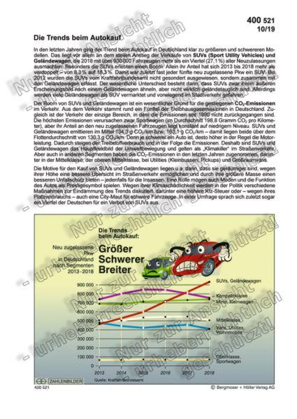 Größer, schwerer, breiter - Die Trends beim Autokauf