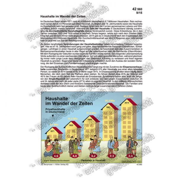 Haushalte im Wandel der Zeiten
