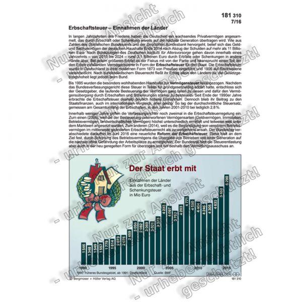 Erbschaftsteuer - Einnahmen der Länder