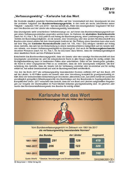 Verfassungswidrig - Karlsruhe hat das Wort
