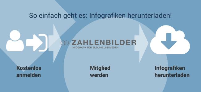 Exelent Grafik Ungleichheiten Auf Einer Zahlenskala Arbeitsblatt ...