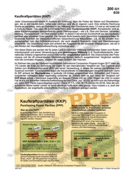 Kaufkraftparitäten (KKP)