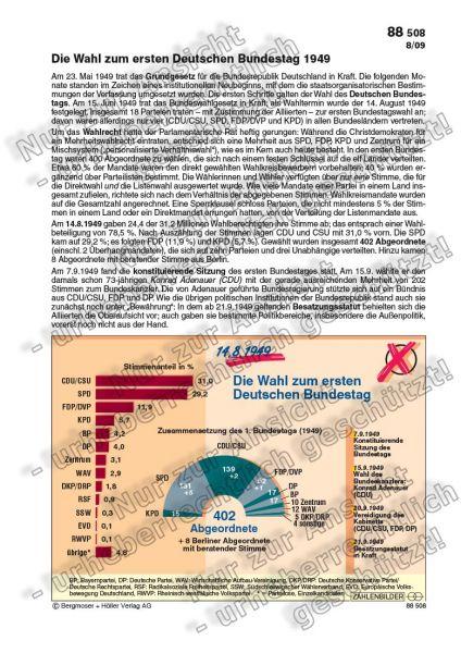 Die Wahl zum ersten Deutschen Bundestag