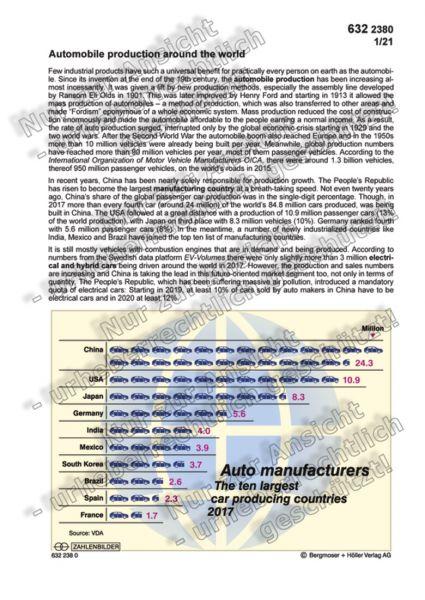 Automobile production around the world