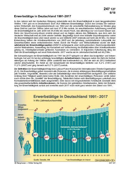 Erwerbstätige in Deutschland 1991-2014
