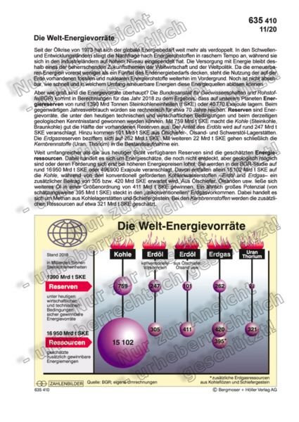 Die Welt-Energievorräte