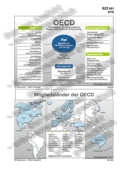 OECD - Mitglieder und Organisation