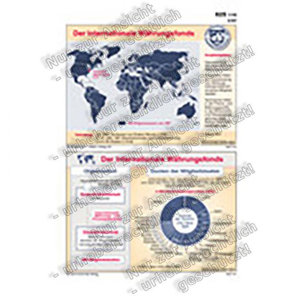 Quoten der IWF-Mitgliedsstaaten