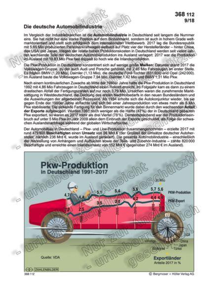 Pkw-Produktion in Deutschland