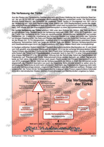 Die Verfassung der Türkei