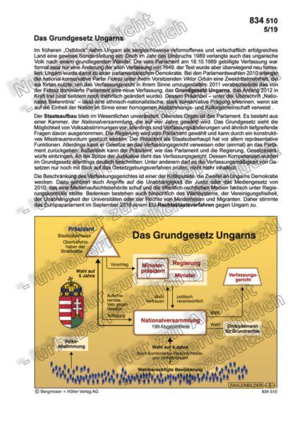 Das Grundgesetz Ungarns