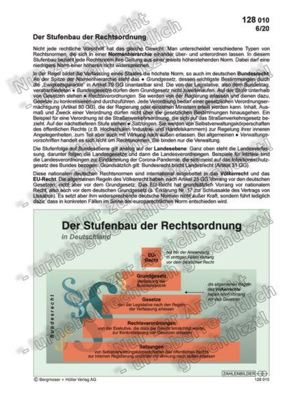 Der Stufenbau der Rechtsordnung in Deutschland