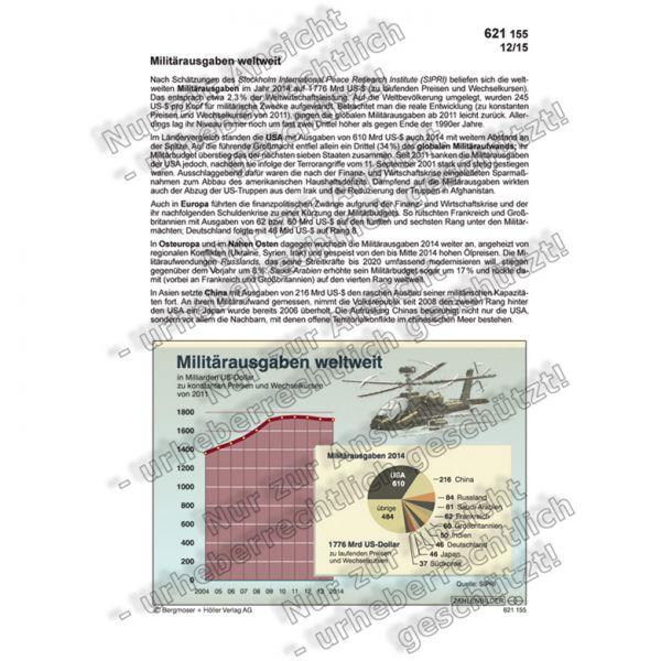 Militärausgaben weltweit