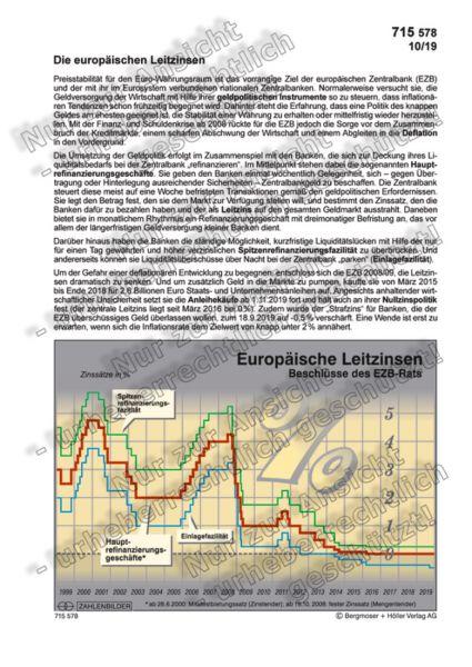 Die europäischen Leitzinsen