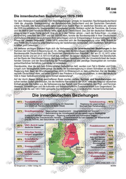 Die innerdeutschen Beziehungen 1970-1989