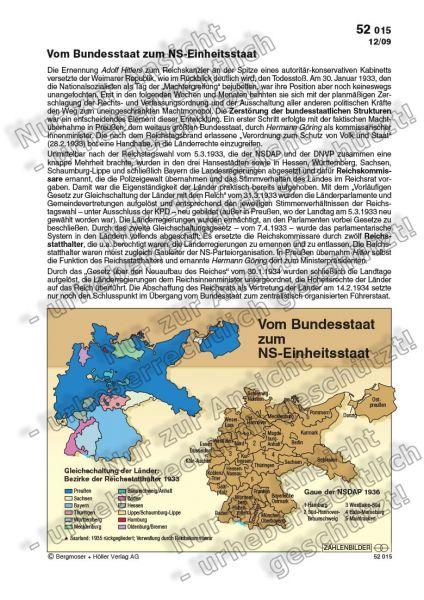 Vom Bundesstaat zum NS-Einheitsstaat