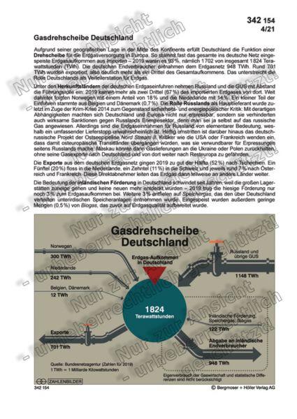 Gasdrehscheibe Deutschland