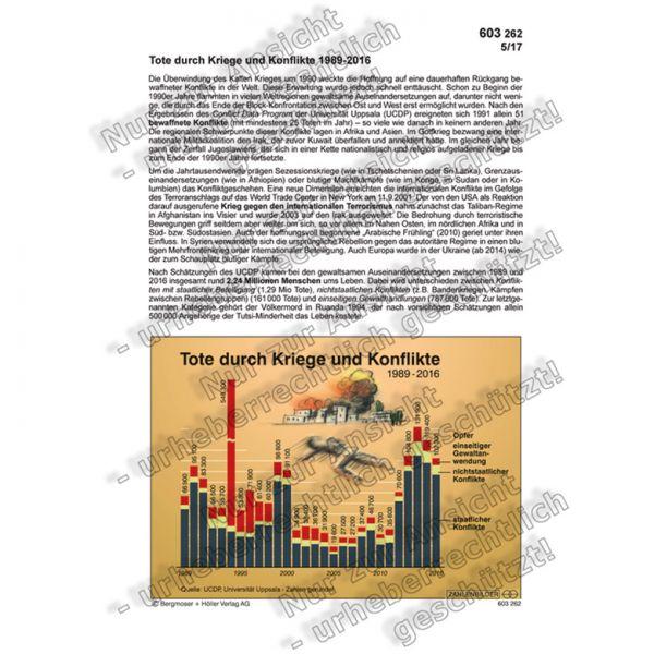 Tote durch Kriege und Konflikte 1989-2016