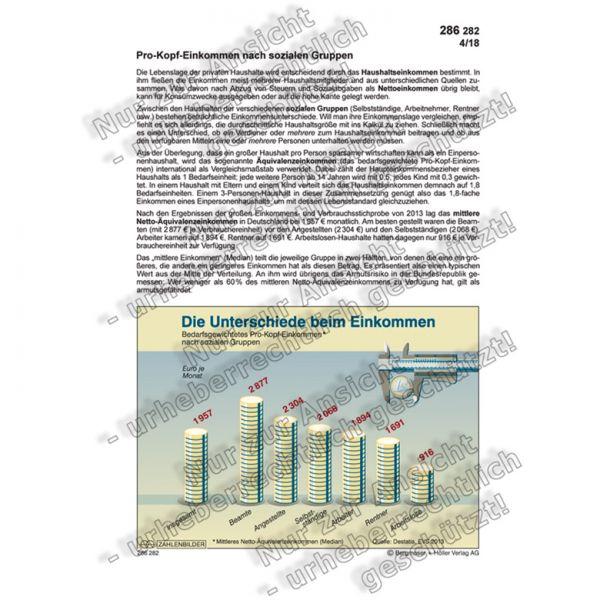 Pro-Kopf-Einkommen nach sozialen Gruppen