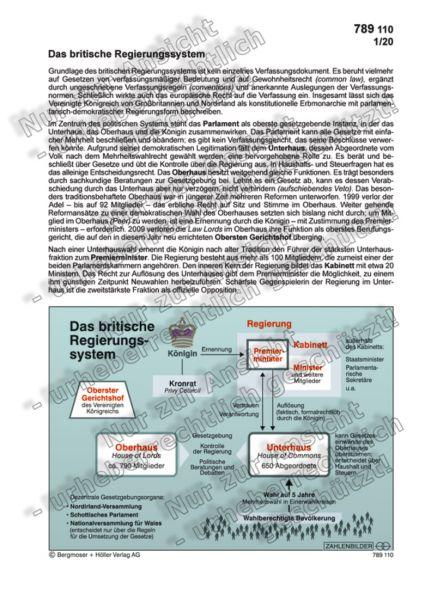Das britische Regierungssystem