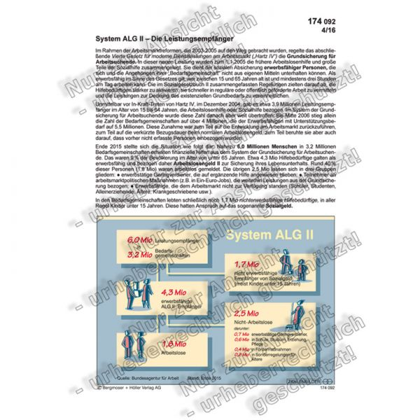 System ALG II - Die Leistungsempfänger