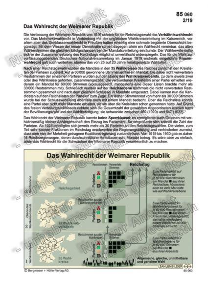Das Wahlrecht der Weimarer Republik