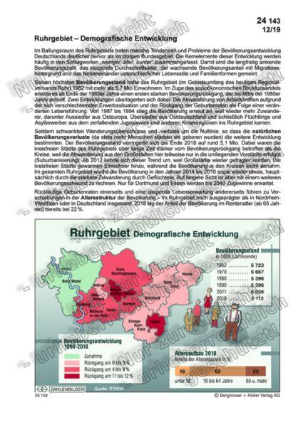 Ruhrgebiet – Demografische Entwicklung