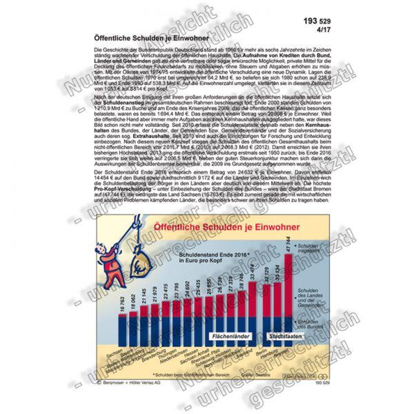 Öffentliche Schulden je Einwohner