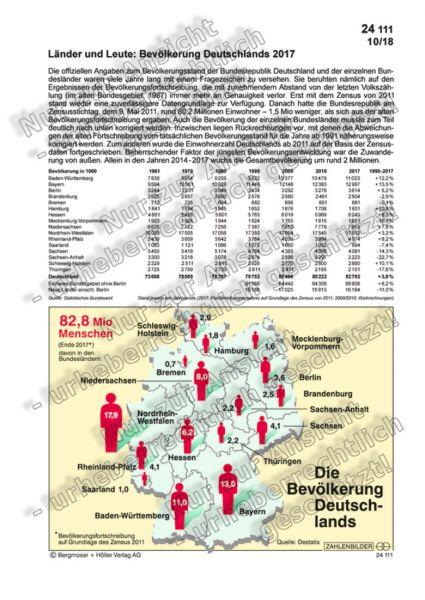 Länder und Leute: Bevölkerung Deutschlands 2017