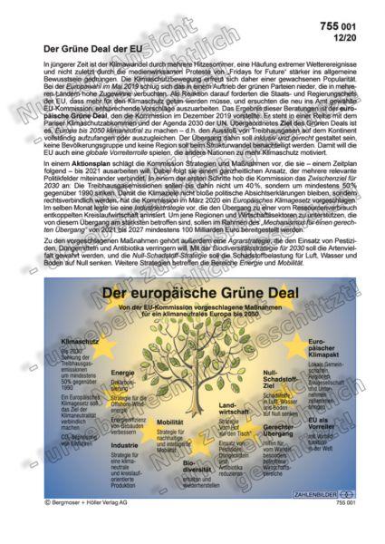 Der europäische Grüne Deal