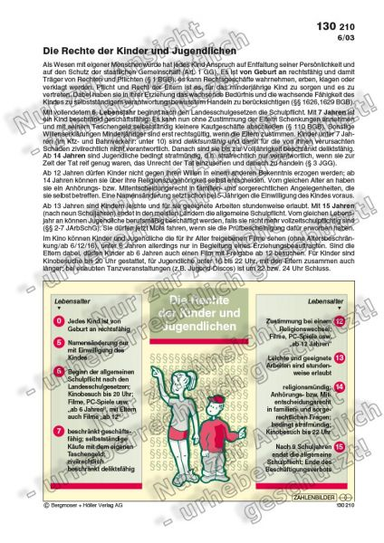 Die Rechte der Kinder und Jugendlichen