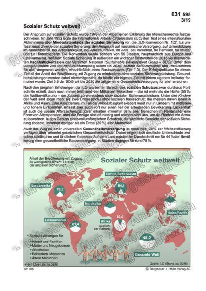 Sozialer Schutz weltweit