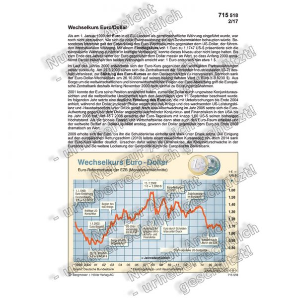 Wechselkurs Euro - Dollar